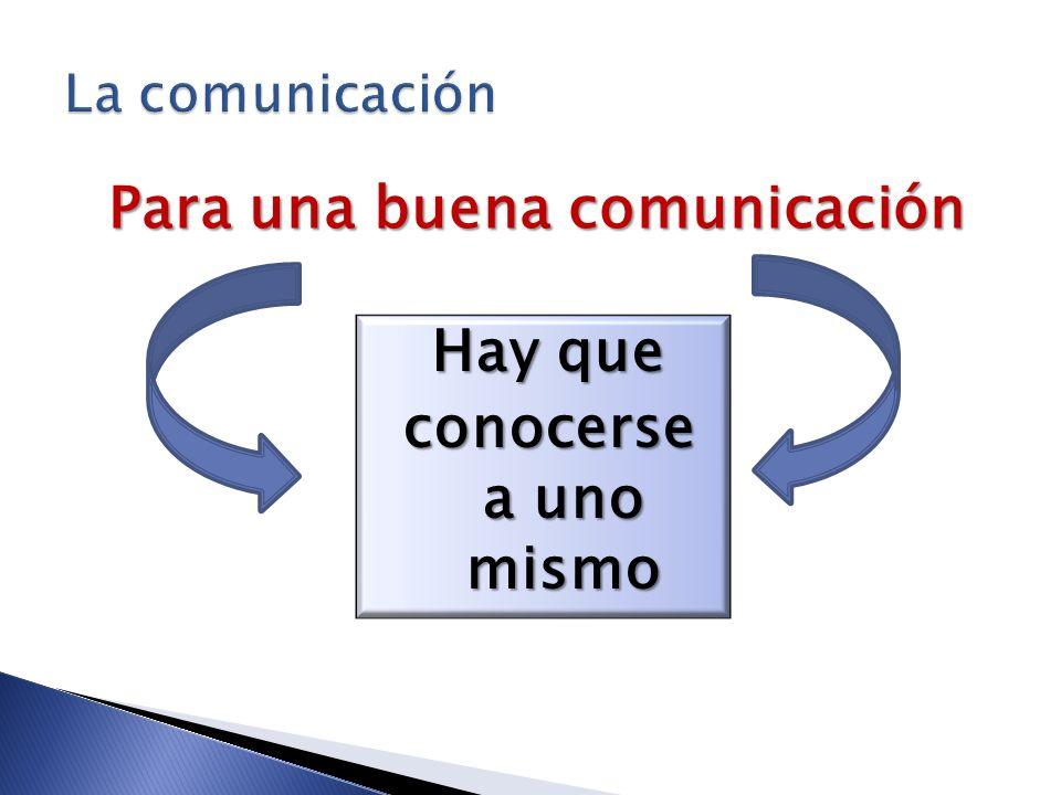 Para una buena comunicación Hay que conocerse a uno mismo