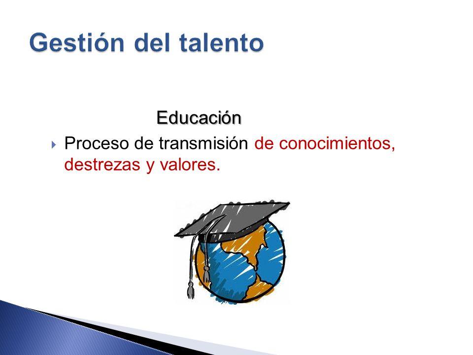 Proceso de transmisión de conocimientos, destrezas y valores. Educación