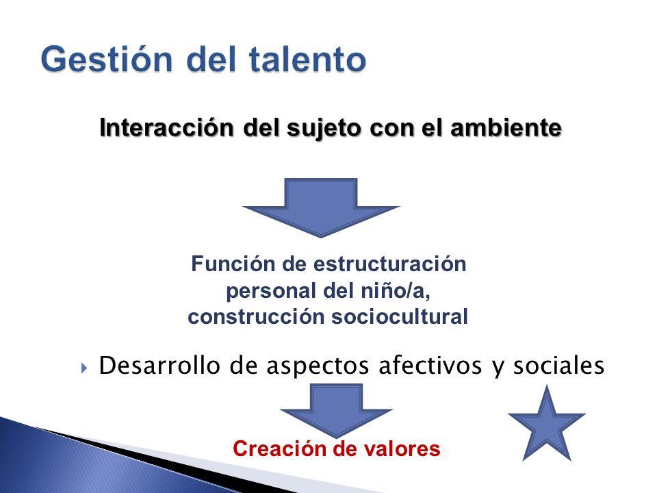Desarrollo de aspectos afectivos y sociales Función de estructuración personal del niño/a, construcción sociocultural Creación de valores Interacción