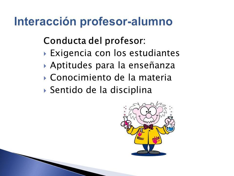 Conducta del profesor: Exigencia con los estudiantes Aptitudes para la enseñanza Conocimiento de la materia Sentido de la disciplina