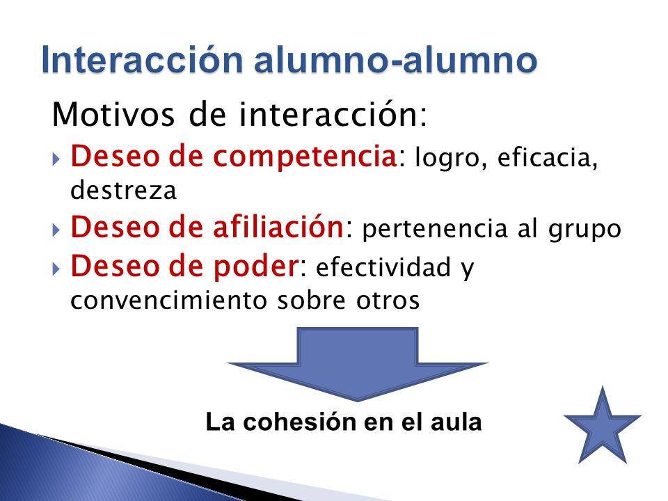 Motivos de interacción: Deseo de competencia: logro, eficacia, destreza Deseo de afiliación: pertenencia al grupo Deseo de poder: efectividad y conven
