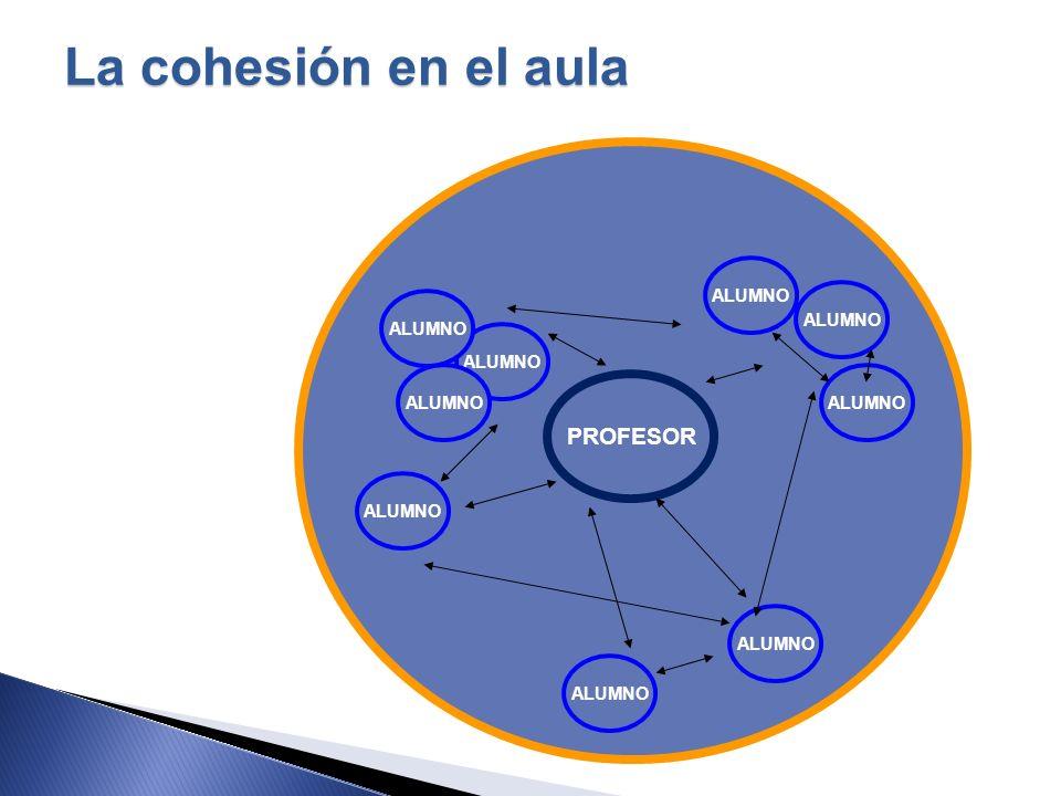 PROFESOR ALUMNO La cohesión en el aula