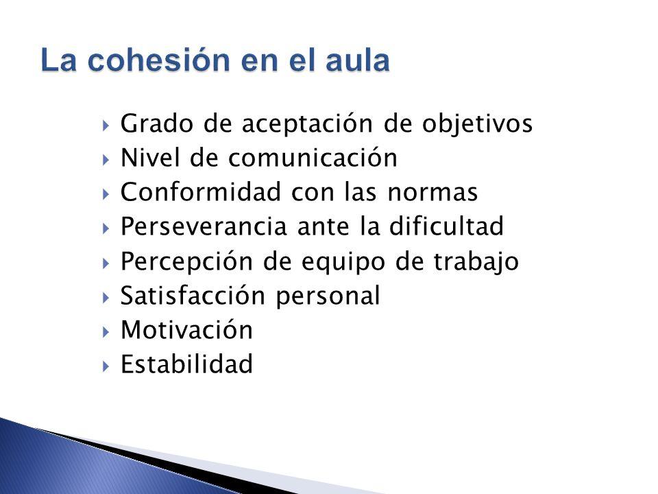 Grado de aceptación de objetivos Nivel de comunicación Conformidad con las normas Perseverancia ante la dificultad Percepción de equipo de trabajo Sat