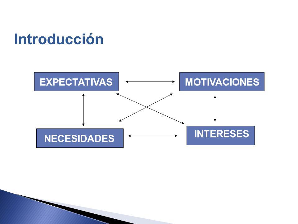 EXPECTATIVASMOTIVACIONES INTERESES NECESIDADES Introducción