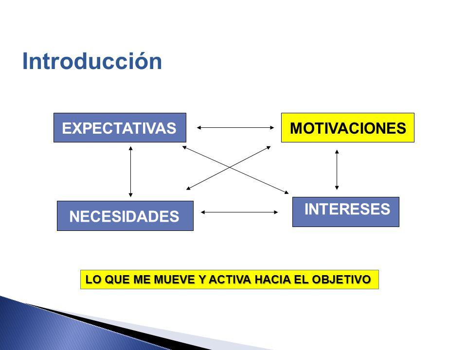 EXPECTATIVASMOTIVACIONES INTERESES NECESIDADES Introducción LO QUE ME MUEVE Y ACTIVA HACIA EL OBJETIVO
