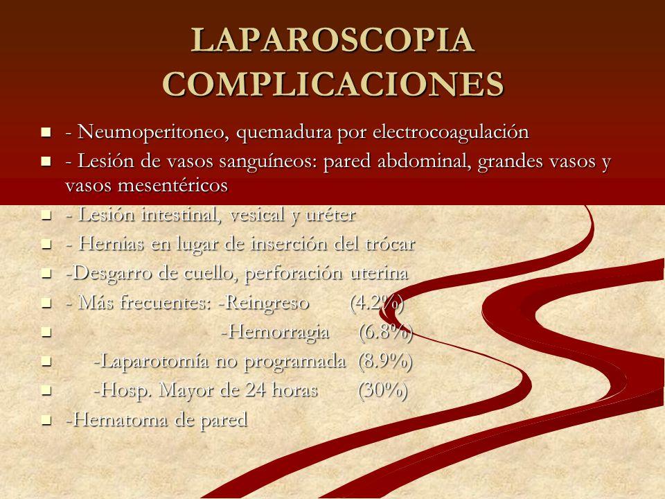 LAPAROSCOPIA COMPLICACIONES - Neumoperitoneo, quemadura por electrocoagulación - Neumoperitoneo, quemadura por electrocoagulación - Lesión de vasos sa