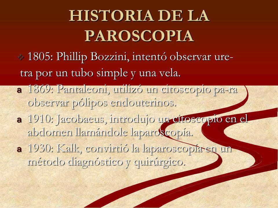 HISTORIA DE LA PAROSCOPIA 1805: Phillip Bozzini, intentó observar ure- 1805: Phillip Bozzini, intentó observar ure- tra por un tubo simple y una vela.