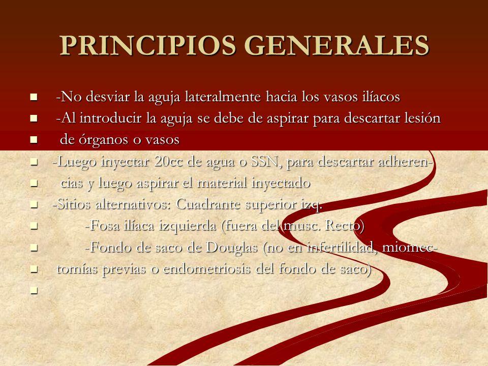 PRINCIPIOS GENERALES -No desviar la aguja lateralmente hacia los vasos ilíacos -No desviar la aguja lateralmente hacia los vasos ilíacos -Al introduci