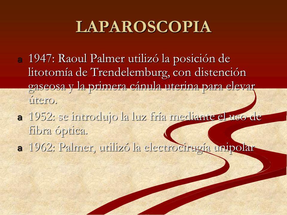 LAPAROSCOPIA a 1947: Raoul Palmer utilizó la posición de litotomía de Trendelemburg, con distención gaseosa y la primera cánula uterina para elevar út