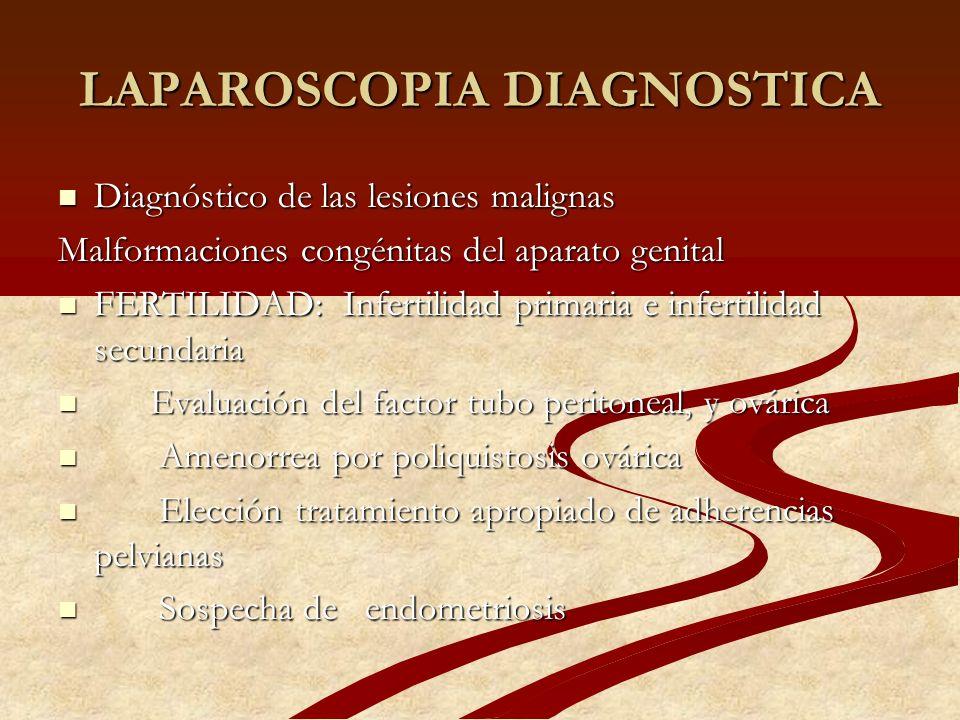 LAPAROTOMIA DIAGNOSTICA Anexitis crónica Anexitis crónica Síndrome de congestión pelviana Síndrome de congestión pelviana Hemorragia del cuerpo lúteo Hemorragia del cuerpo lúteo Amenorrea sobre todo si es de causa primaria Amenorrea sobre todo si es de causa primaria Second loock en cáncer de ovario Second loock en cáncer de ovario Sospecha de localización anormal de DIU Sospecha de localización anormal de DIU Sospecha de perforación de útero Sospecha de perforación de útero Control del tratamiento de endometriosis, cáncer de ovario y cirugía de esterilidad Control del tratamiento de endometriosis, cáncer de ovario y cirugía de esterilidad