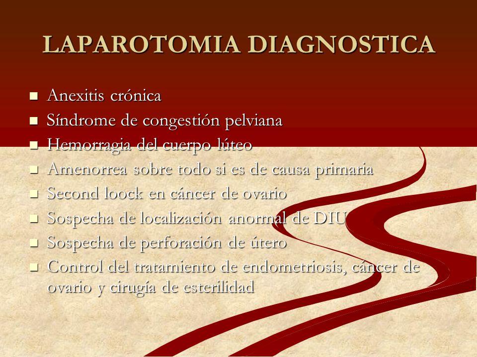 LAPAROTOMIA DIAGNOSTICA Anexitis crónica Anexitis crónica Síndrome de congestión pelviana Síndrome de congestión pelviana Hemorragia del cuerpo lúteo
