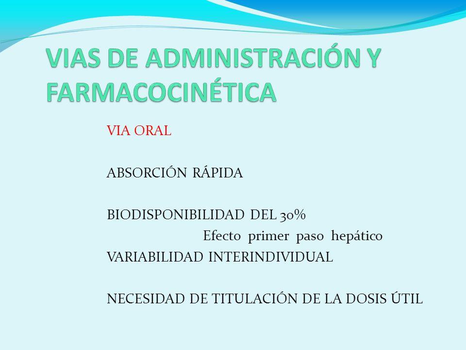 VIA ORAL ABSORCIÓN RÁPIDA BIODISPONIBILIDAD DEL 30% Efecto primer paso hepático VARIABILIDAD INTERINDIVIDUAL NECESIDAD DE TITULACIÓN DE LA DOSIS ÚTIL