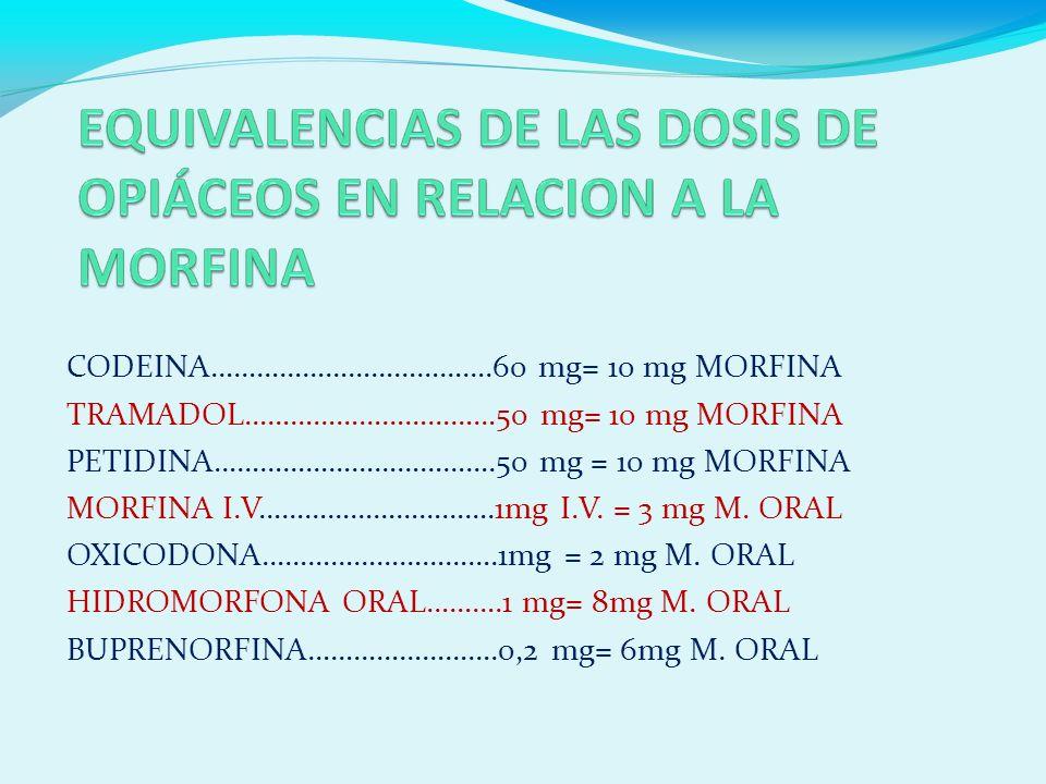 CODEINA……………………………….60 mg= 10 mg MORFINA TRAMADOL……………………………50 mg= 10 mg MORFINA PETIDINA……………………………….50 mg = 10 mg MORFINA MORFINA I.V………………………….1mg I.V.