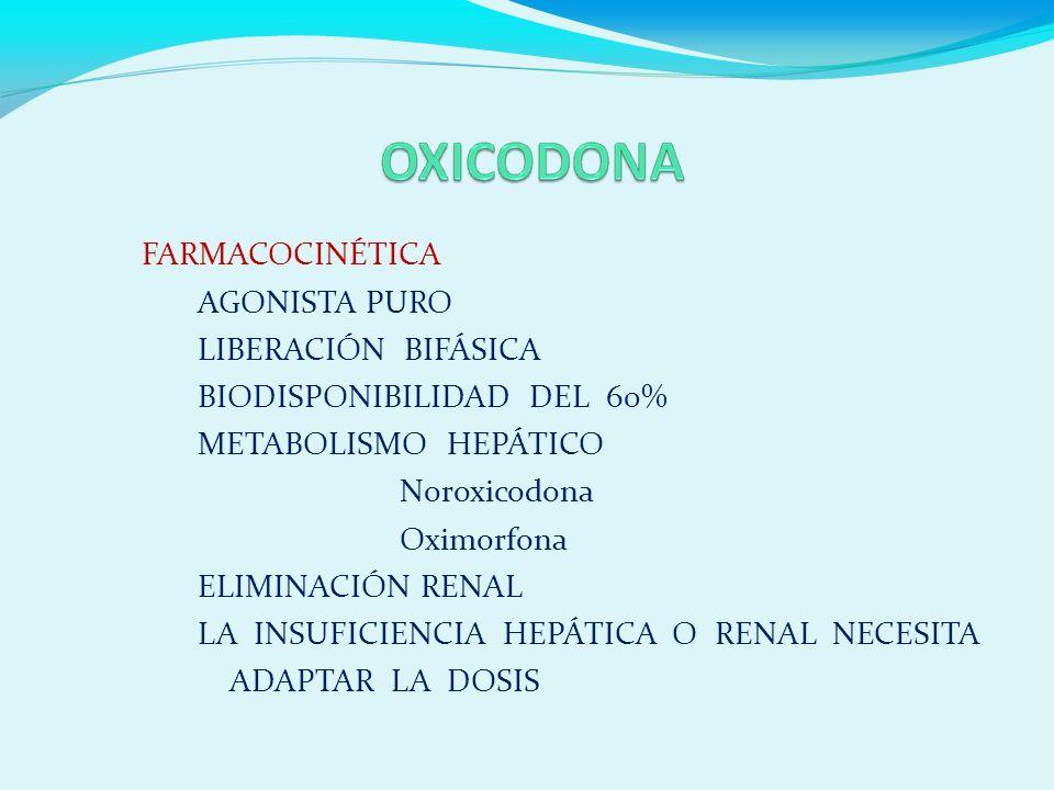 FARMACOCINÉTICA AGONISTA PURO LIBERACIÓN BIFÁSICA BIODISPONIBILIDAD DEL 60% METABOLISMO HEPÁTICO Noroxicodona Oximorfona ELIMINACIÓN RENAL LA INSUFICIENCIA HEPÁTICA O RENAL NECESITA ADAPTAR LA DOSIS