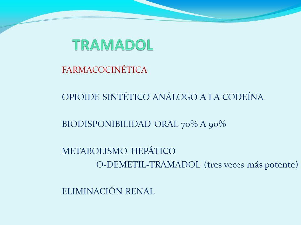 FARMACOCINÉTICA OPIOIDE SINTÉTICO ANÁLOGO A LA CODEÍNA BIODISPONIBILIDAD ORAL 70% A 90% METABOLISMO HEPÁTICO O-DEMETIL-TRAMADOL (tres veces más potente) ELIMINACIÓN RENAL