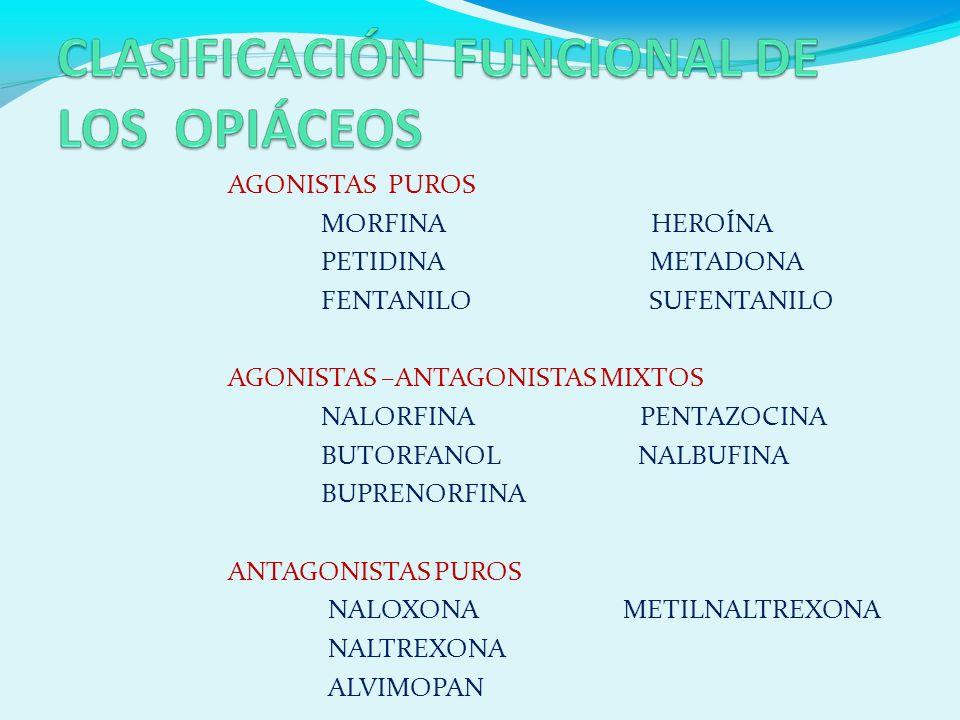 AGONISTAS PUROS MORFINA HEROÍNA PETIDINA METADONA FENTANILO SUFENTANILO AGONISTAS –ANTAGONISTAS MIXTOS NALORFINA PENTAZOCINA BUTORFANOL NALBUFINA BUPRENORFINA ANTAGONISTAS PUROS NALOXONA METILNALTREXONA NALTREXONA ALVIMOPAN