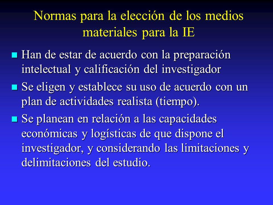 Normas para la elección de los medios materiales para la IE Han de estar de acuerdo con la preparación intelectual y calificación del investigador Han