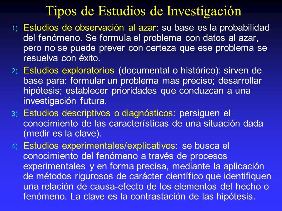 Tipos de Estudios de Investigación 1) 1) Estudios de observación al azar: su base es la probabilidad del fenómeno. Se formula el problema con datos al