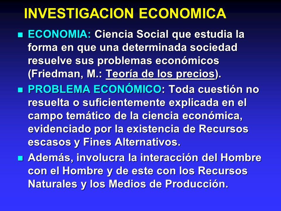 INVESTIGACION ECONOMICA Proceso sistemático y ordenado para la producción de nuevo conocimiento en el campo temático de la Ciencia Económica, es decir del problema económico y sus interacciones.