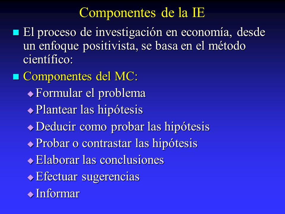 Componentes de la IE El proceso de investigación en economía, desde un enfoque positivista, se basa en el método científico: El proceso de investigaci