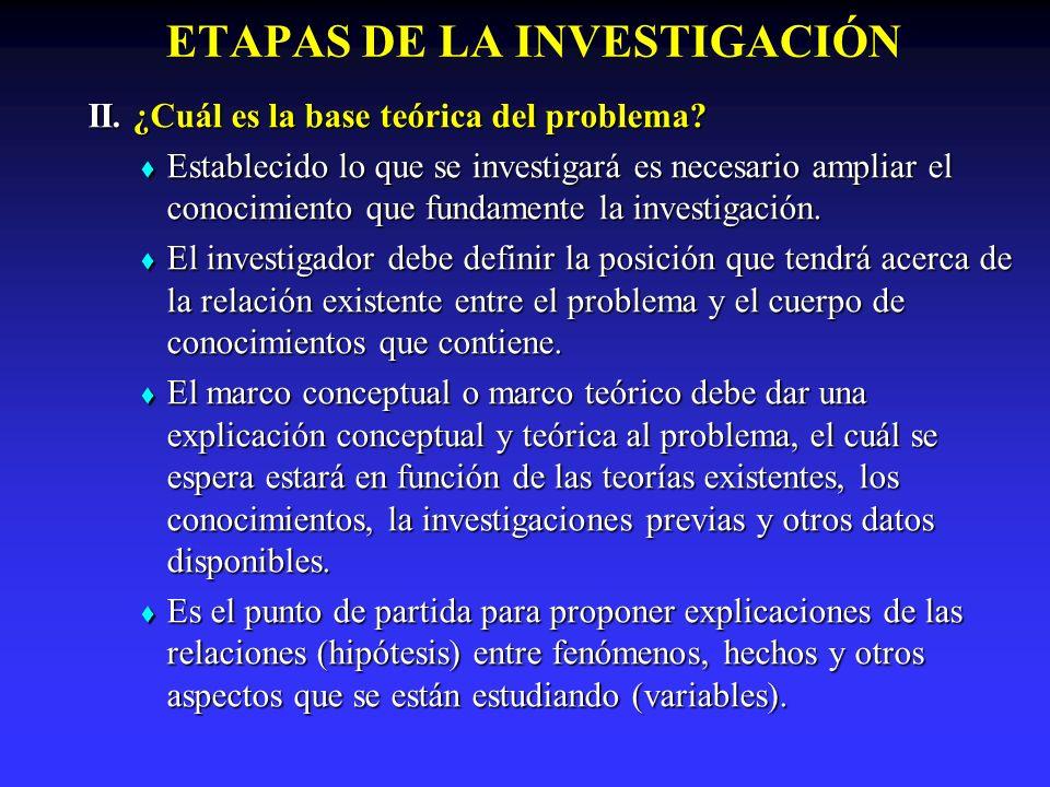 ETAPAS DE LA INVESTIGACIÓN III.¿Como se investigará el problema.