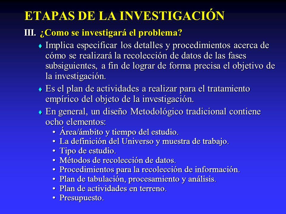 ETAPAS DE LA INVESTIGACIÓN III. ¿Como se investigará el problema? Implica especificar los detalles y procedimientos acerca de cómo se realizará la rec