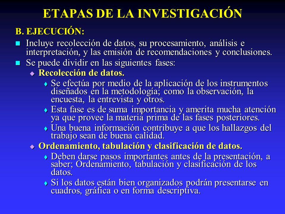 ETAPAS DE LA INVESTIGACIÓN B. EJECUCIÓN: Incluye recolección de datos, su procesamiento, análisis e interpretación, y las emisión de recomendaciones y