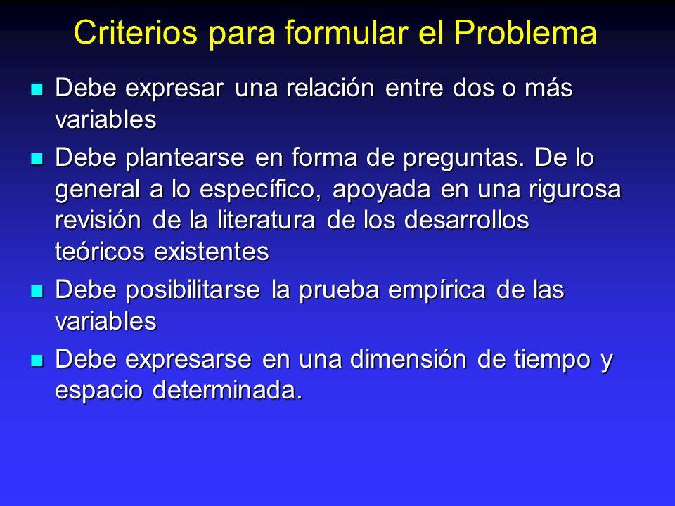 Criterios para formular el Problema Debe expresar una relación entre dos o más variables Debe expresar una relación entre dos o más variables Debe pla