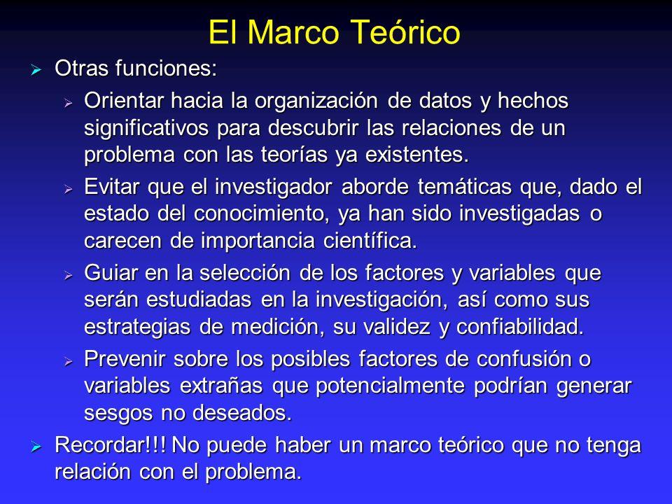 El Marco Teórico Otras funciones: Otras funciones: Orientar hacia la organización de datos y hechos significativos para descubrir las relaciones de un