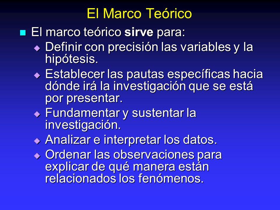 El Marco Teórico El marco teórico sirve para: El marco teórico sirve para: Definir con precisión las variables y la hipótesis. Definir con precisión l