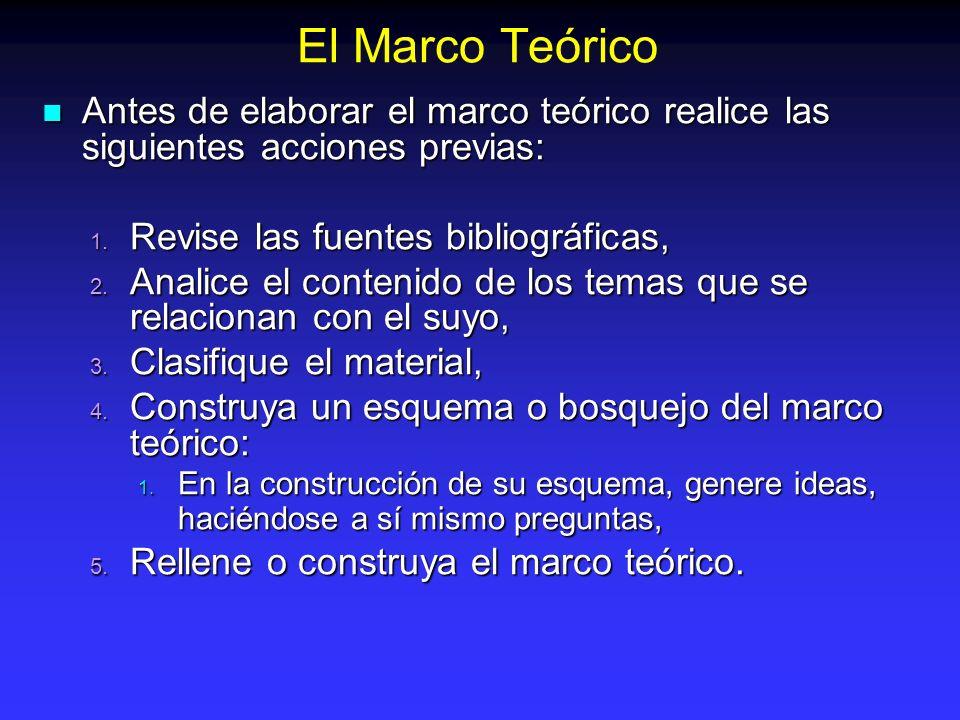 El Marco Teórico Antes de elaborar el marco teórico realice las siguientes acciones previas: Antes de elaborar el marco teórico realice las siguientes