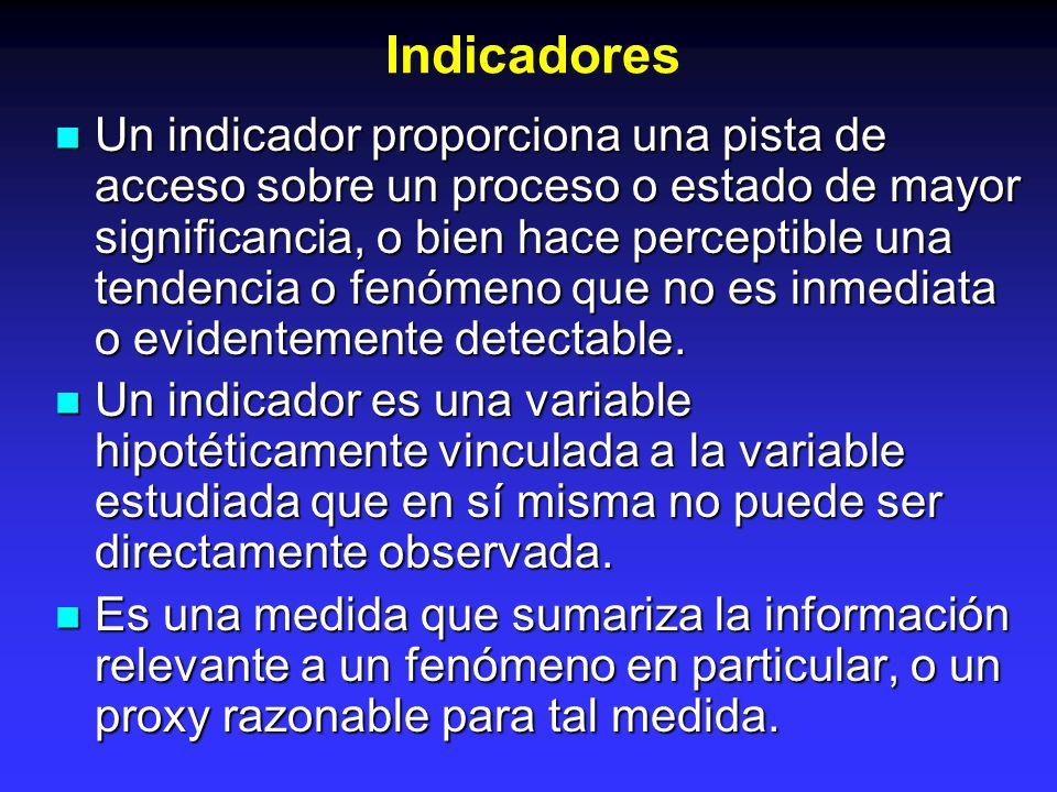 Indicadores Es un parámetro o valor derivado de parámetros, que apunta a proveer información acerca de, o bien describe el estado de un fenómeno, ambiente o área con una significancia que se extiende más allá de lo que se asocia directamente con el valor del parámetro.