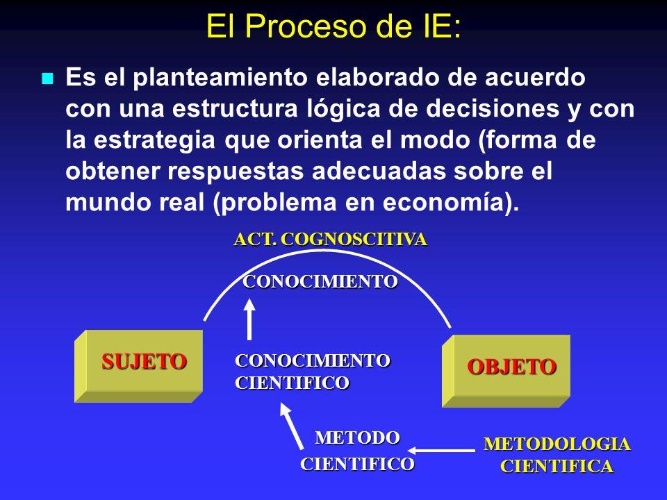 El Proceso de IE: Es el planteamiento elaborado de acuerdo con una estructura lógica de decisiones y con la estrategia que orienta el modo (forma de o