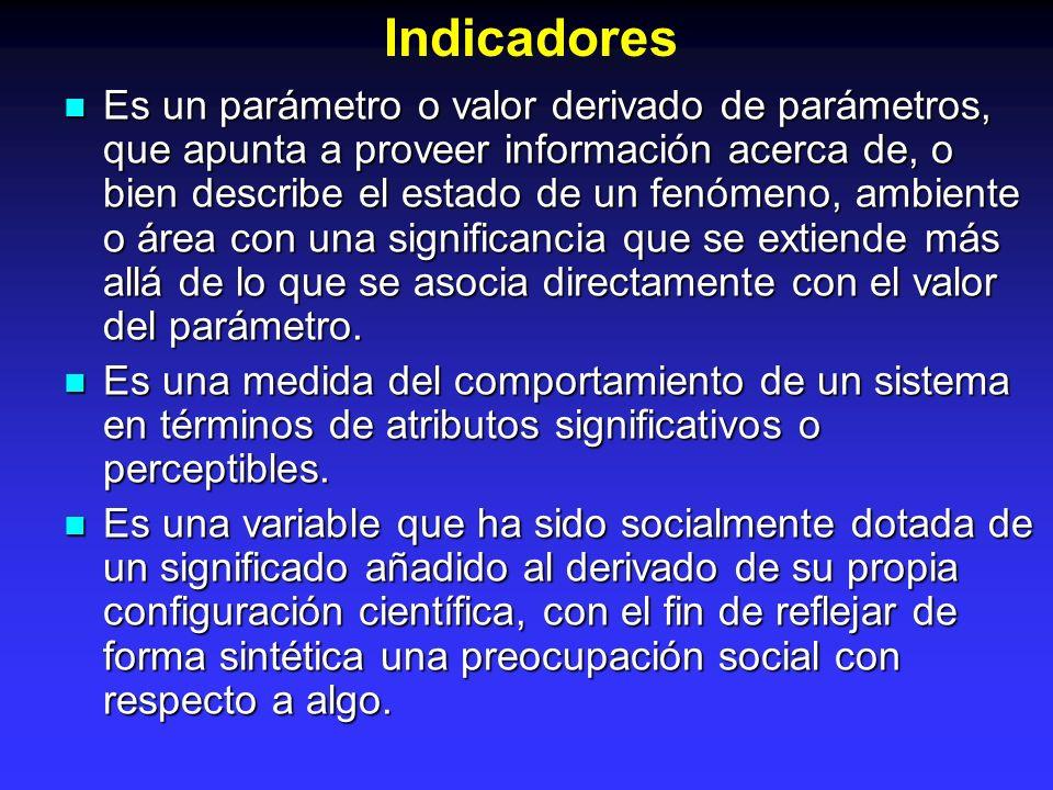 Indicadores Es un parámetro o valor derivado de parámetros, que apunta a proveer información acerca de, o bien describe el estado de un fenómeno, ambi