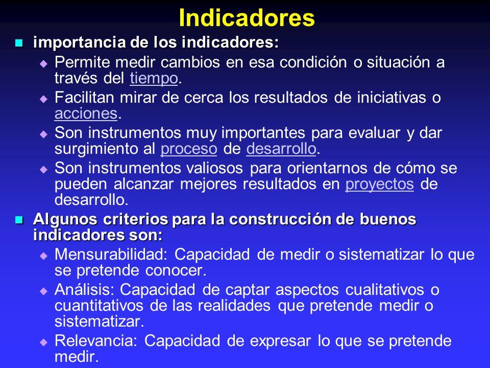 importancia de los indicadores: importancia de los indicadores: Permite medir cambios en esa condición o situación a través del tiempo.tiempo Facilita