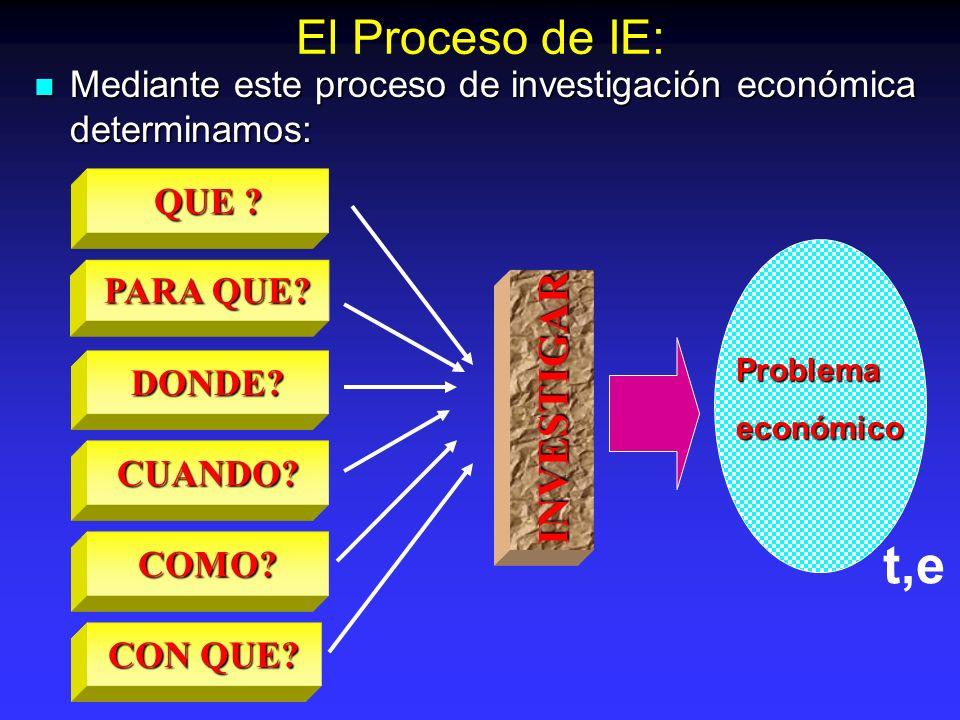 Mediante este proceso de investigación económica determinamos: Mediante este proceso de investigación económica determinamos: INVESTIGAR QUE ? PARA QU