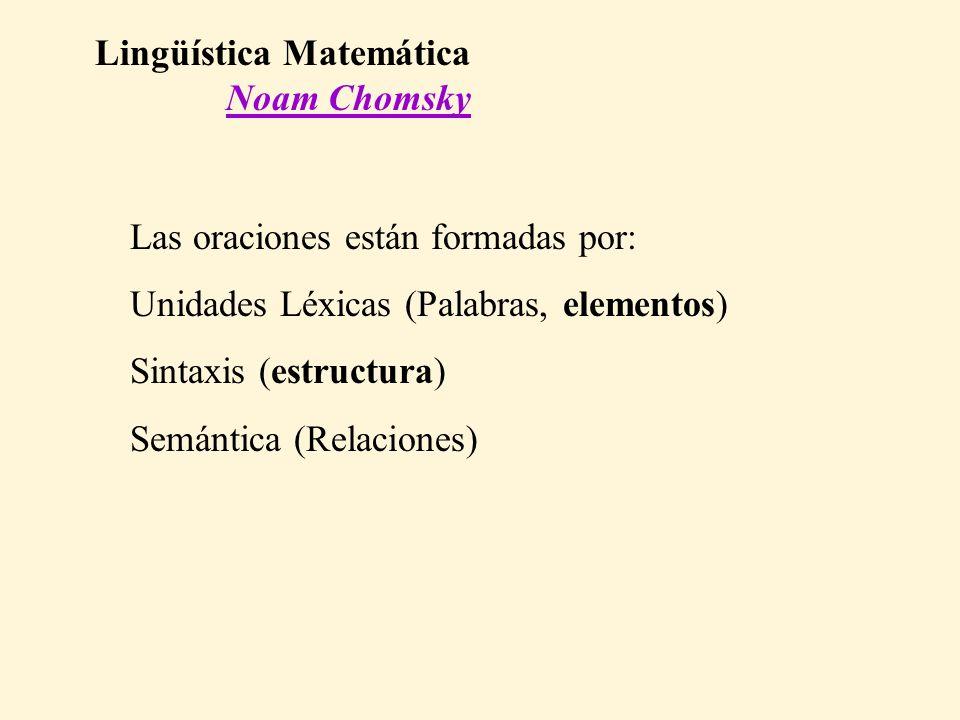 Lingüística Matemática Noam Chomsky Las oraciones están formadas por: Unidades Léxicas (Palabras, elementos) Sintaxis (estructura) Semántica (Relacion