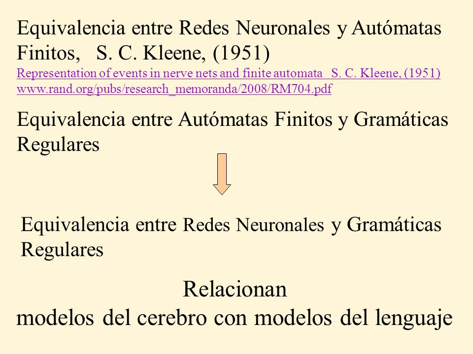 Equivalencia entre Redes Neuronales y Autómatas Finitos, S. C. Kleene, (1951) Representation of events in nerve nets and finite automata S. C. Kleene,