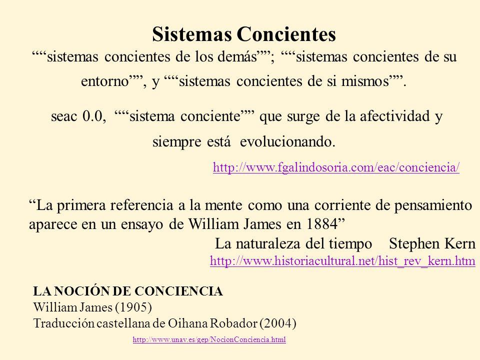 Sistemas Concientes sistemas concientes de los demás; sistemas concientes de su entorno, y sistemas concientes de si mismos. seac 0.0, sistema concien