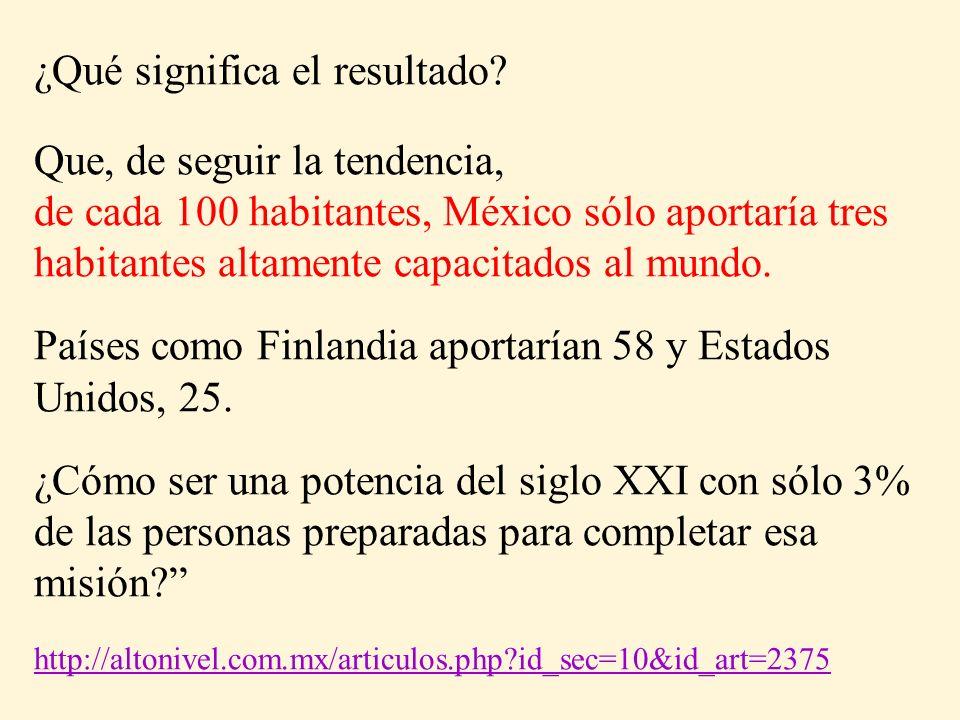 ¿Qué significa el resultado? Que, de seguir la tendencia, de cada 100 habitantes, México sólo aportaría tres habitantes altamente capacitados al mundo
