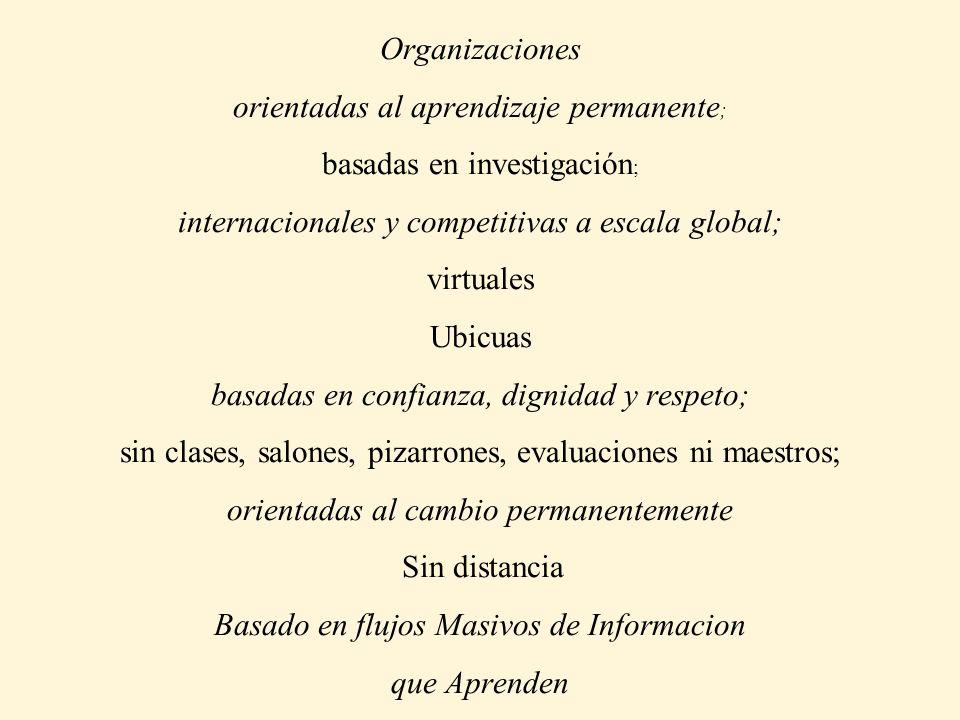 Organizaciones orientadas al aprendizaje permanente ; basadas en investigación ; internacionales y competitivas a escala global; virtuales Ubicuas bas