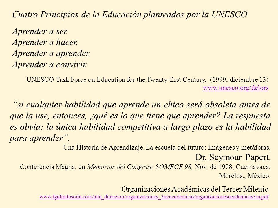 Cuatro Principios de la Educación planteados por la UNESCO Aprender a ser. Aprender a hacer. Aprender a aprender. Aprender a convivir. UNESCO Task For