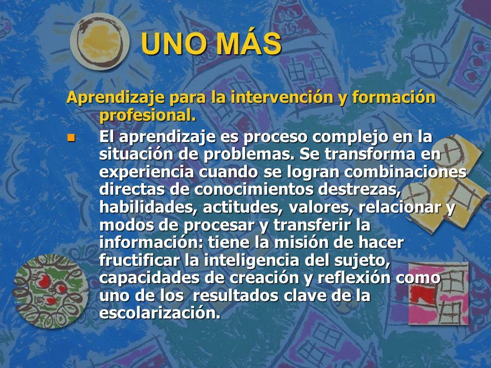 MODOS DE RELACION REALIDAD LO DADO LO EXISTENTE MODO DE TRABAJAR MODO DE CONOCER MODO DE SER NATURAL SOCIAL PRACT.