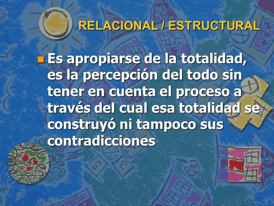 RELACIONAL / ESTRUCTURAL n Esta forma de conocer es característica del pensamiento estructural – funcionalista*.