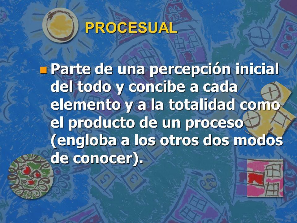 PROCESUAL n Considera a las contradicciones como motores de cambio.