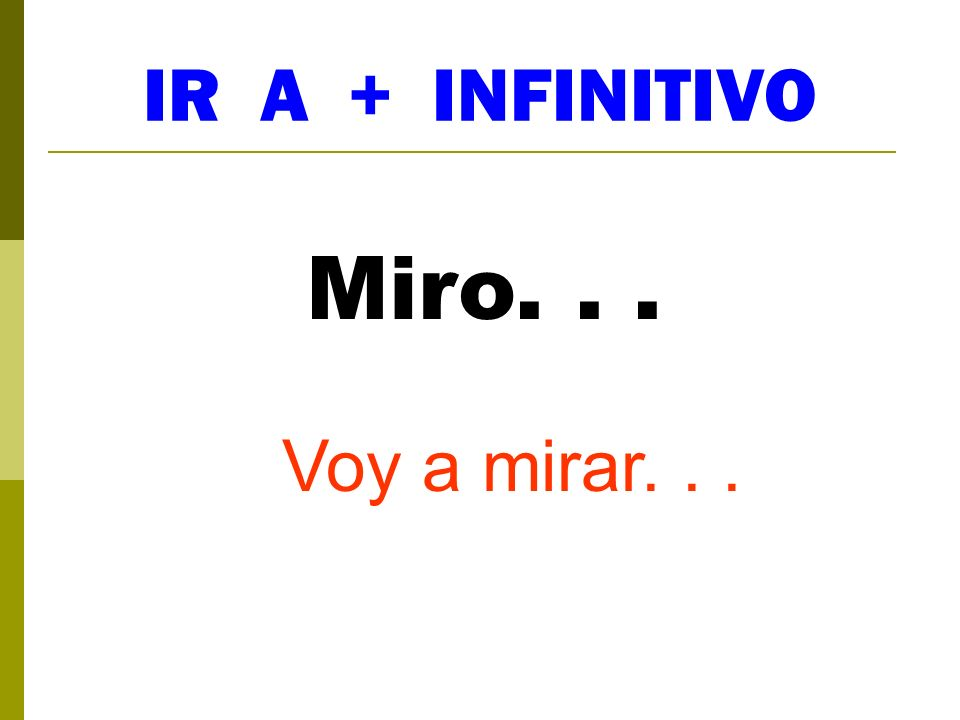 IR A + INFINITIVO Miro... Voy a mirar...
