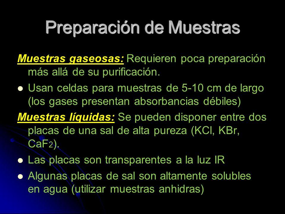 Preparación de Muestras Muestras gaseosas: Requieren poca preparación más allá de su purificación. Usan celdas para muestras de 5-10 cm de largo (los