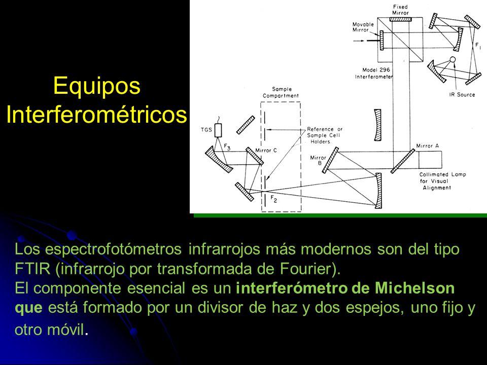 Equipos Interferométricos Los espectrofotómetros infrarrojos más modernos son del tipo FTIR (infrarrojo por transformada de Fourier). El componente es