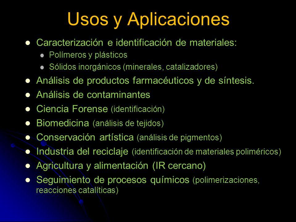 Usos y Aplicaciones Caracterización e identificación de materiales: Polímeros y plásticos Sólidos inorgánicos (minerales, catalizadores) Análisis de p