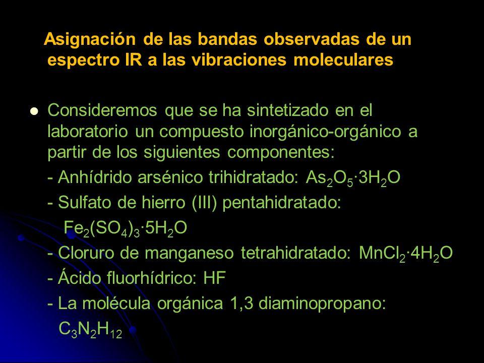 Asignación de las bandas observadas de un espectro IR a las vibraciones moleculares Consideremos que se ha sintetizado en el laboratorio un compuesto
